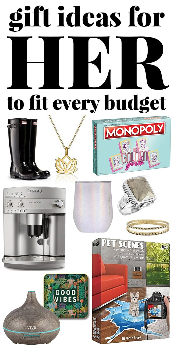 Christmas Gift Idea List