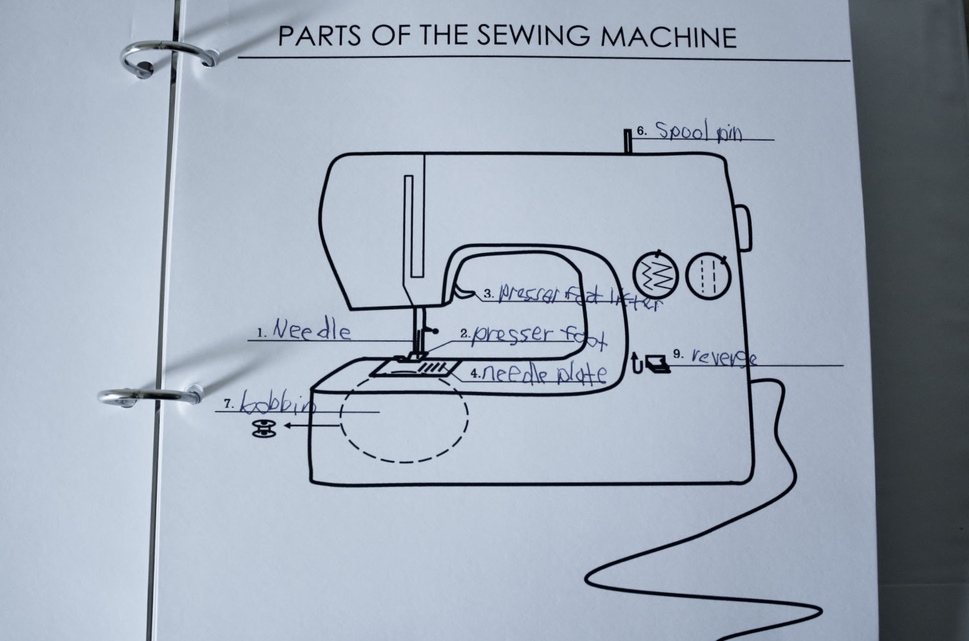 Parts Of The Sewing Machine With Kids Yellow Spool