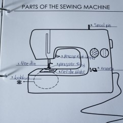 Sewing Machine Parts Diagram Worksheet Ford Fiesta Mk4 Stereo Wiring Of The  With Kids Yellow Spool