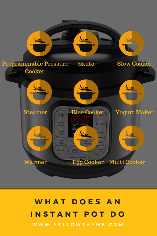Review of Instant Pot in India - Can Instant Pot be used in India to make Indian dishes , where to buy it from & how to use it in Indian Kitchen #instantpot #instantpotreview