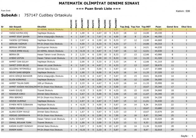matematik-olimpiyat-liste