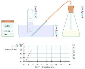 Calcium Carbonate and Particle Size  Activity