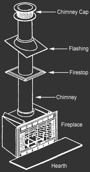 Ye Olde Chimney CompanyChimney and Gutter Cleaning and Accessories