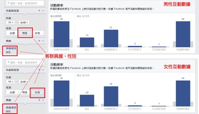 Facebook受眾洞察報告