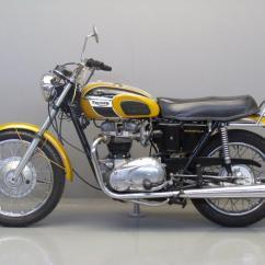 1971 Triumph Bonneville Wiring Diagram Us Power Plug  Idée D 39image De Moto
