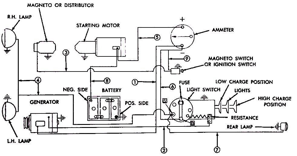 ford 8n generator wiring diagram 96 cherokee ignition yesterday s tractors converting to 12 volt one wire alternator here is the