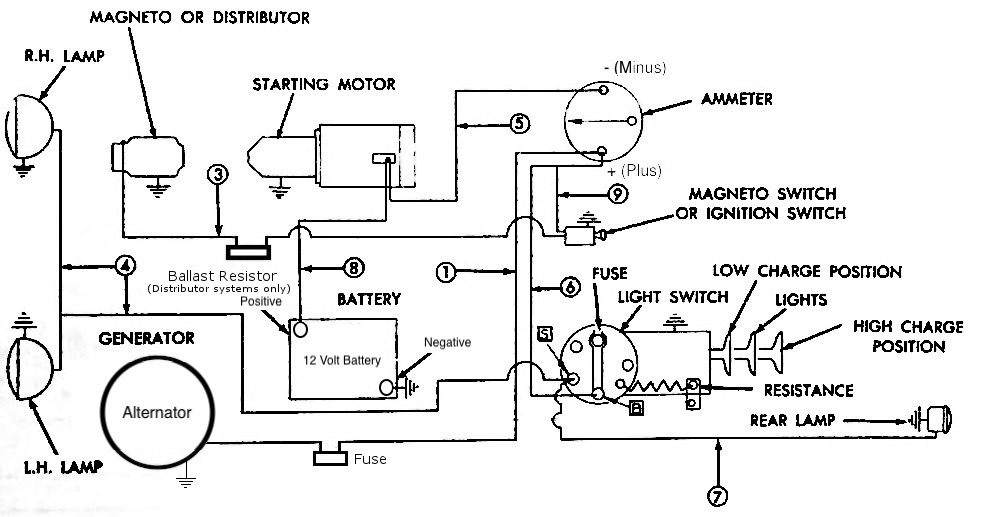 how to wire a ballast resistor diagram 2004 kawasaki mule 3010 wiring yesterday s tractors converting 12 volt one alternator recap