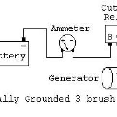 Generator Auto Start Wiring Diagram For Fog Lights Without Relay Yesterday's Tractors - Third Brush Generators