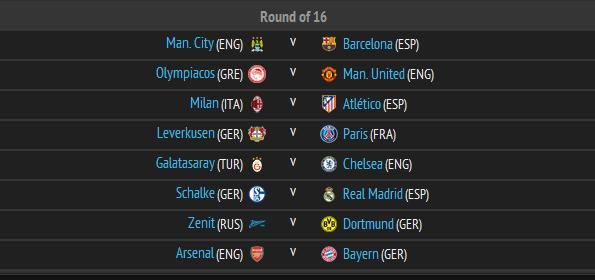 UEFA Champions League 2013-2014 : Round of 16 draw results ...