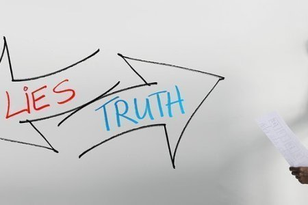 The Honest Truth About Dishonesty Summary