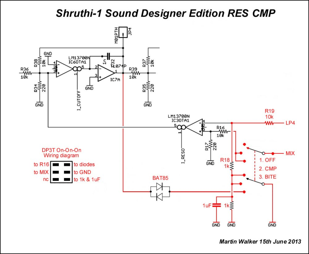 medium resolution of cmp wiring diagram trusted wiring diagram cbc diagram for charting cmp diagram empty