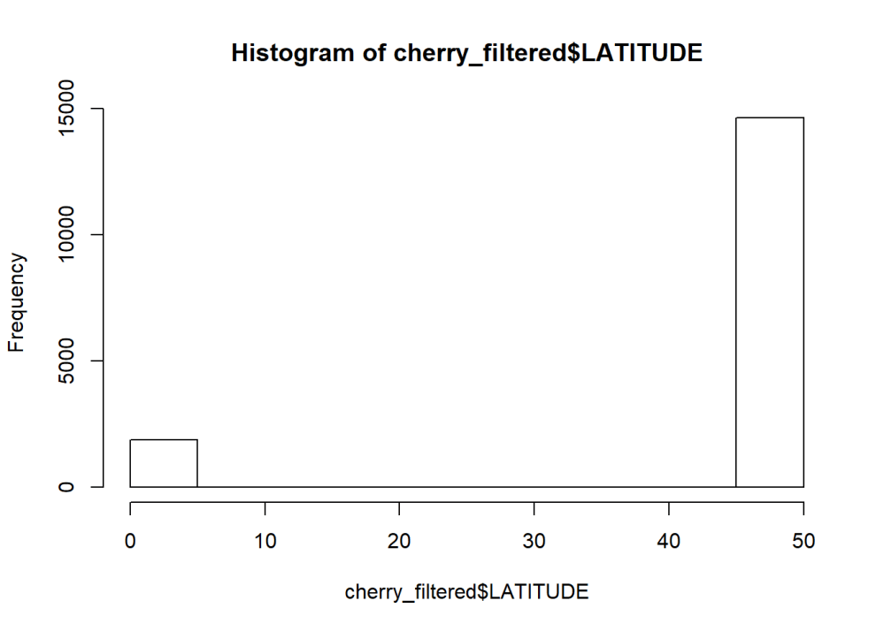 medium resolution of diagram of cherry