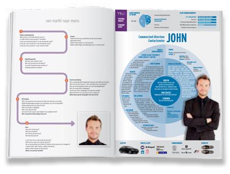 Yiist Handbook 6x Zoom