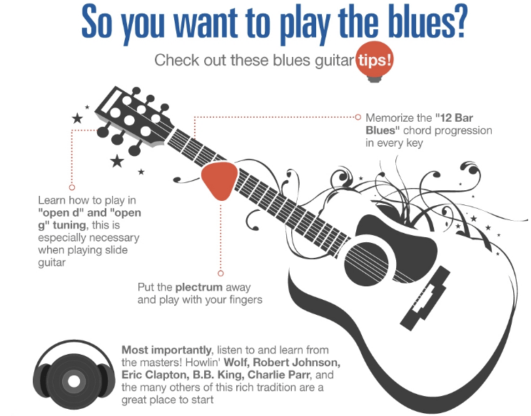 Blues_Infographic_2