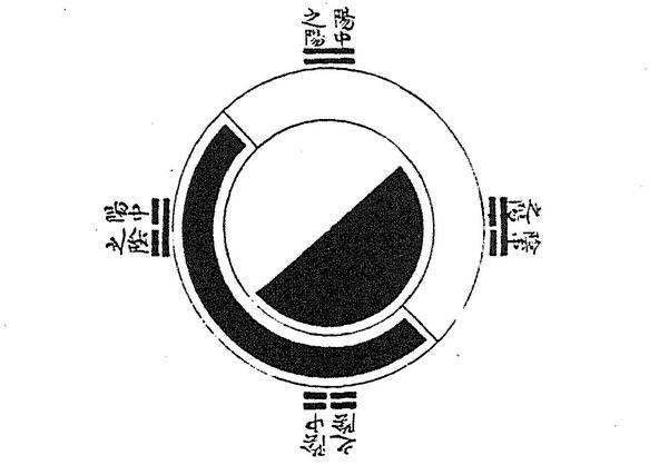 Sixiang