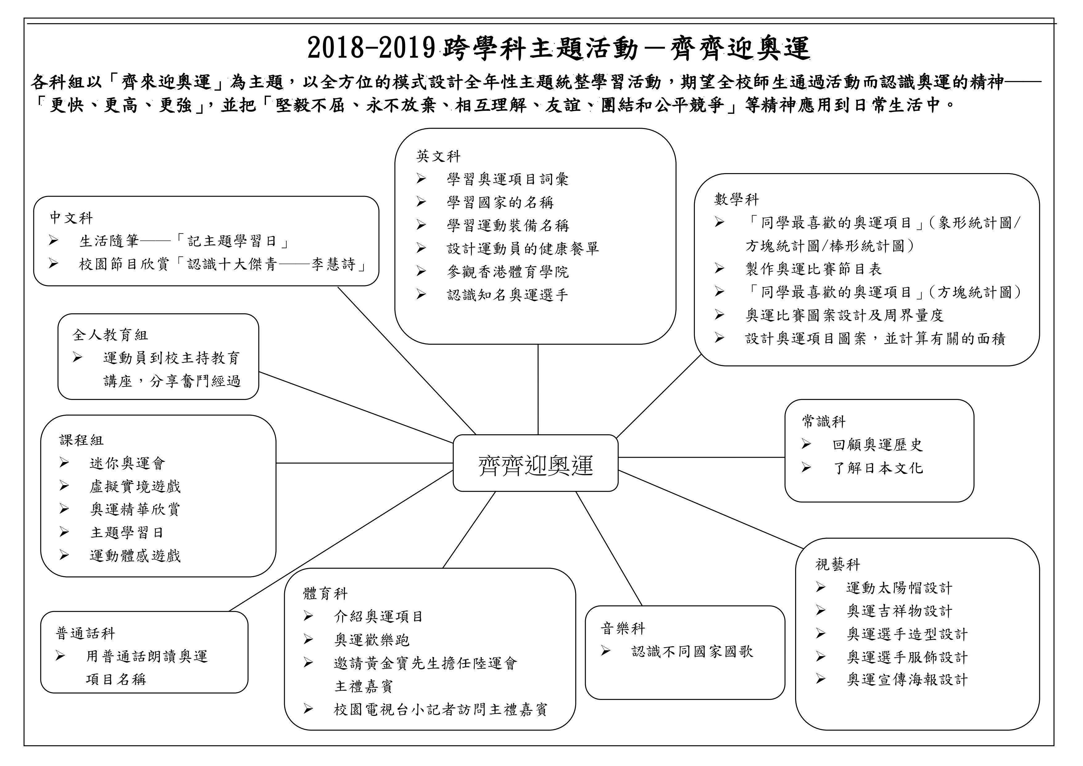2018-2019 齊齊迎奧運 – 元朗官立小學