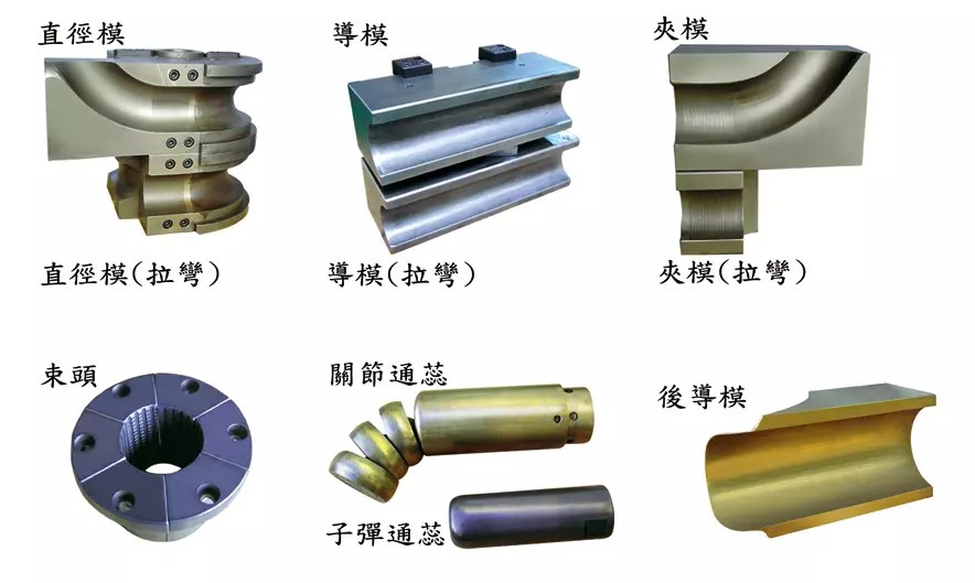 全自動油電型彎管機   臺灣高品質全自動油電型彎管機製造商   YLM集團