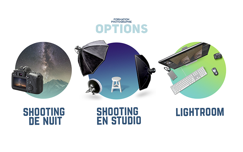 11e  Formation photo : Les options