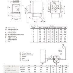 Keystone Wiring Diagram Blank Probability Tree Template Bullet Engineering