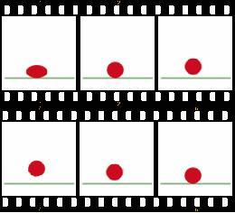 FPS - Frame per second