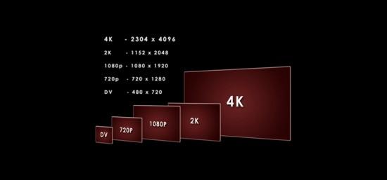 HD 4K TV