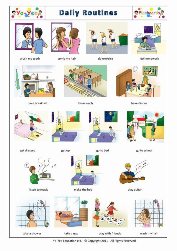 Verbos De Cocina En Ingles Con Imagenes