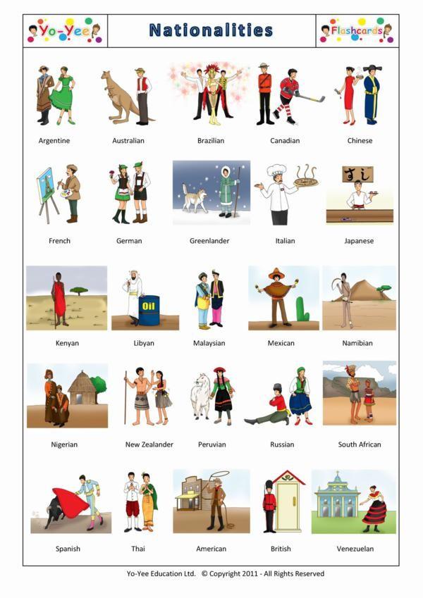 Nationalities Flashcards For Children Nationalités