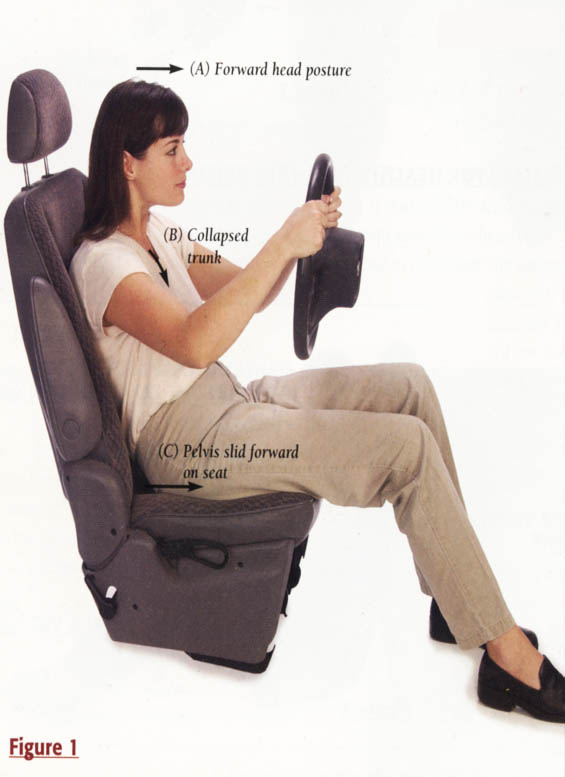 posture alignment chair high replacement cover graco 25 tips for pain free yogaback driving on