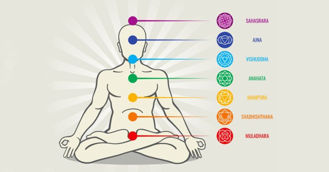 all chakras