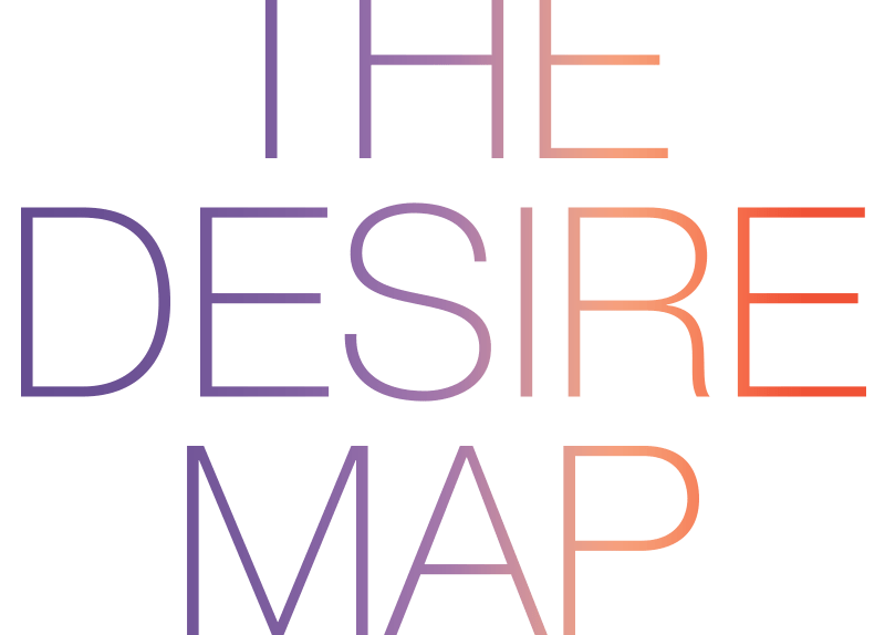 desire map mindful mapping