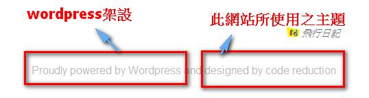 WordPress主題與外掛的簡介