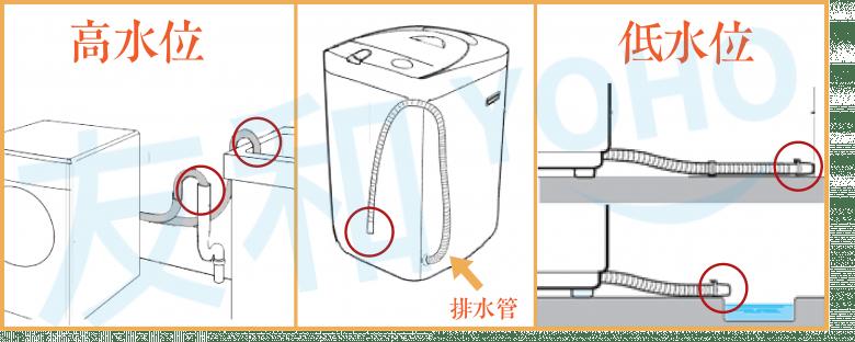 金章 Zanussi ZWM1207 7公斤 1200轉 前置式洗衣機 香港行貨 - 洗衣機 - 大型家電 - 家庭電器 - 友和 YOHO - O2O購物