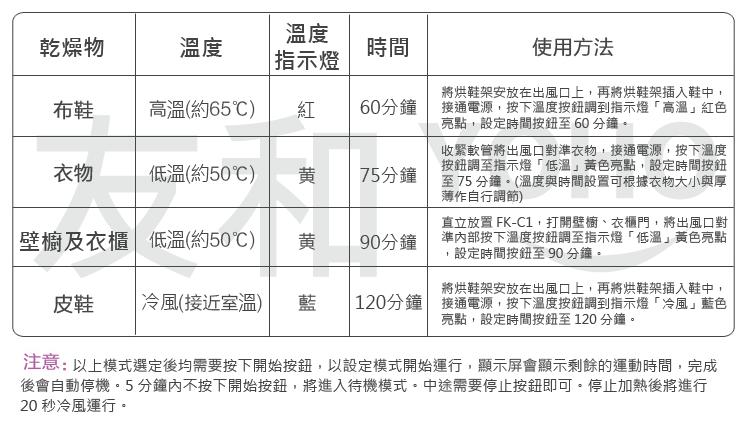 IRIS OHYAMA FK-C1 多功能除蟎暖被乾燥機 中國版 白色 - 抽濕機 - 生活 ...