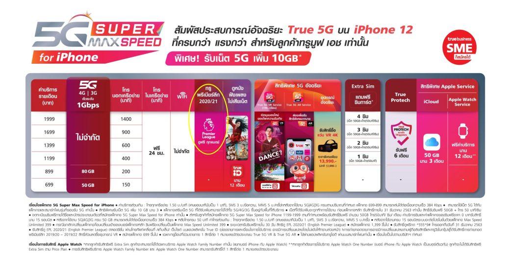 5G Super Max Speed for iPhone True
