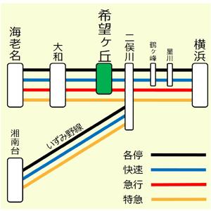 横浜駅、海老名駅、大和駅から希望ヶ丘駅までの路線図です