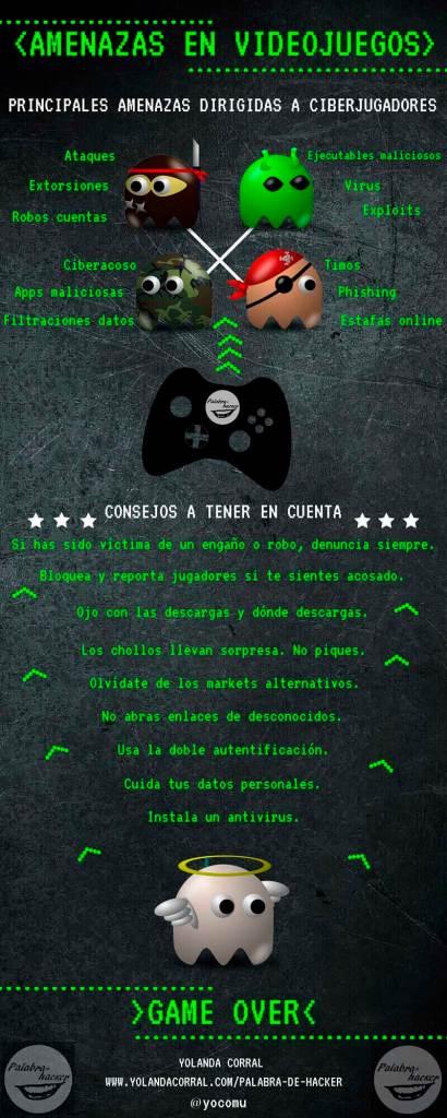 Infografias sobre las amenazas en los videojuegos