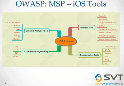OWASP MSP iOS Tools