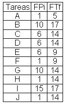 tabla_14