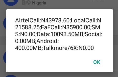 Airtel 4.6GB for N200