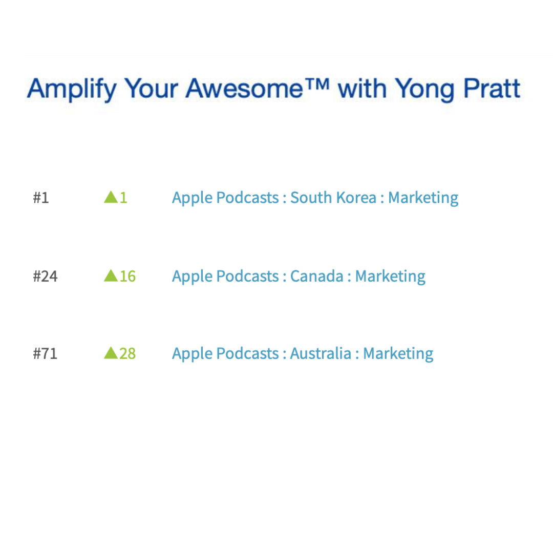 Amplify Your Awesome™ Podcast Rankings #1 South Korea