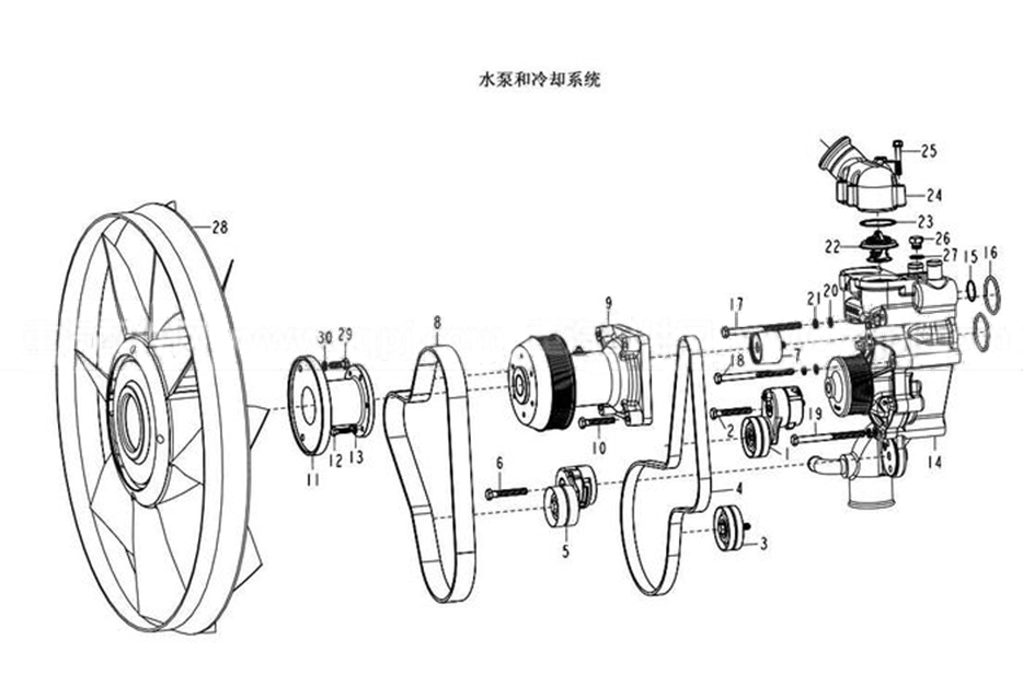 WATER PUMP & COOLING SYSTEM, SINOTRUK D12 EURO-II ENGINE