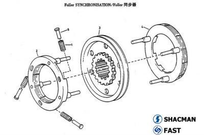Transmission Pressure Regulator Valve Transmission