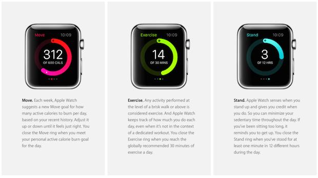 apple-watch-fit-1024x575 copy