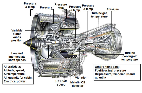 Rotary screw compressor rotor 1000 service manual pdf