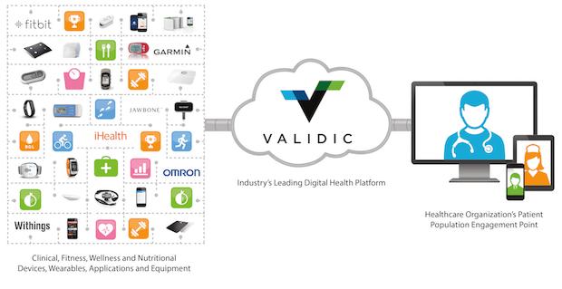 validic-platform-connection