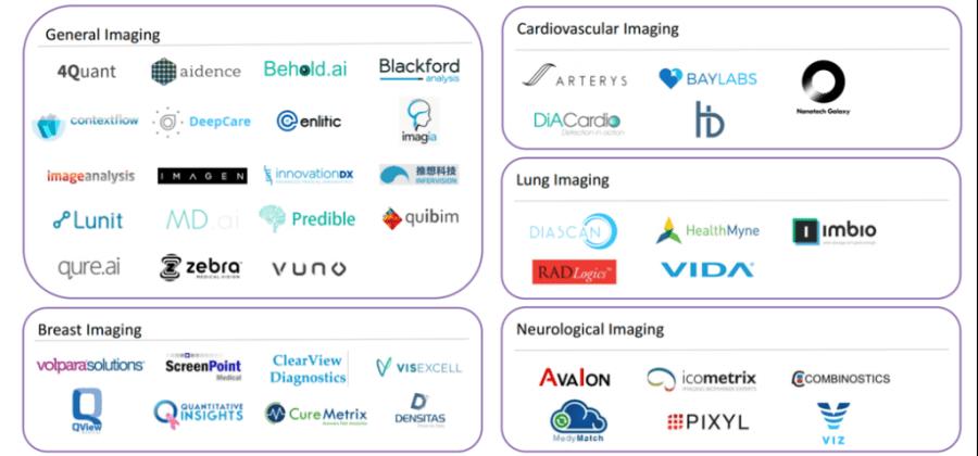 imaging-ai-startups-