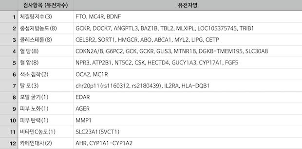 dtc-korea