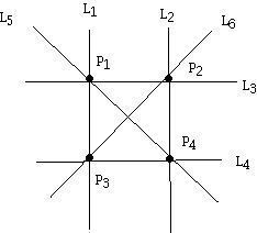 Joseph Malkevitch: Affine Projective Geometry