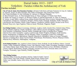 York_Complete_Burials_1813_1837_CDback