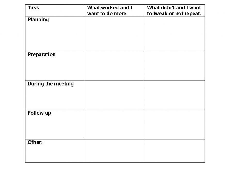 Table to help you analyse aspects of meetings